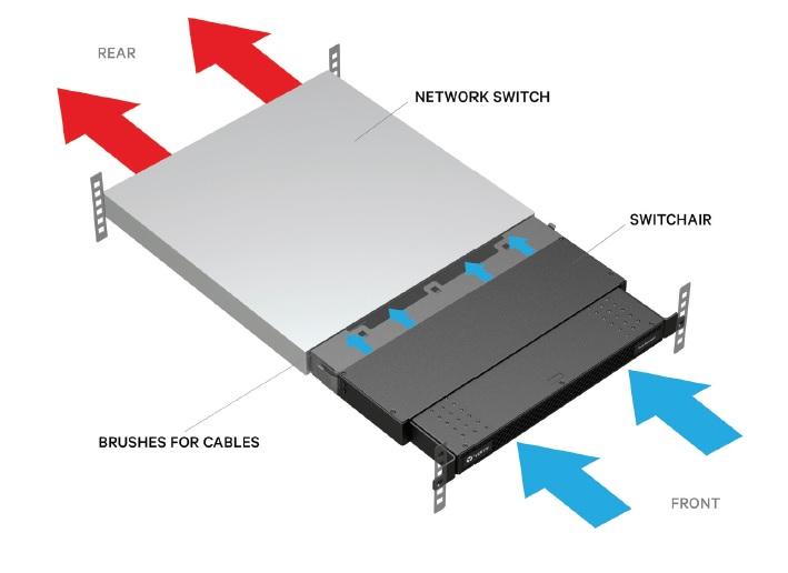 SwitchAir - jäähdytin kytkimille