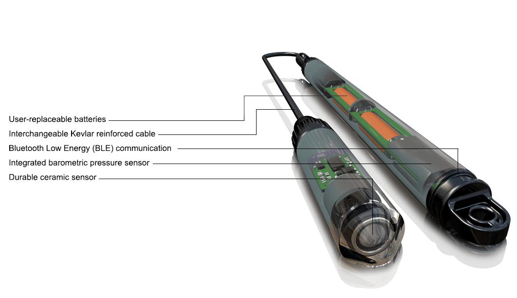 Onset HOBO MX2001-sarja