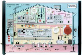 Kiinteistön sähköasennukset