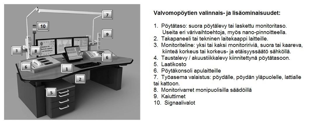 Valvomopöytä