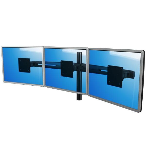 ViewMaster sarja ,  3 näyttöä rinnakkain