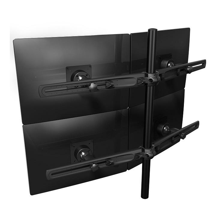 ViewMaster sarja ,  2 x 2 näyttöä