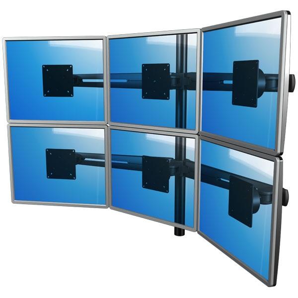 ViewMaster sarja ,  2 x 3 näyttöä
