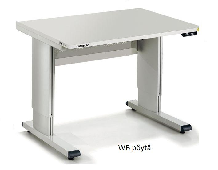 Sähkösäätöiset pöydät