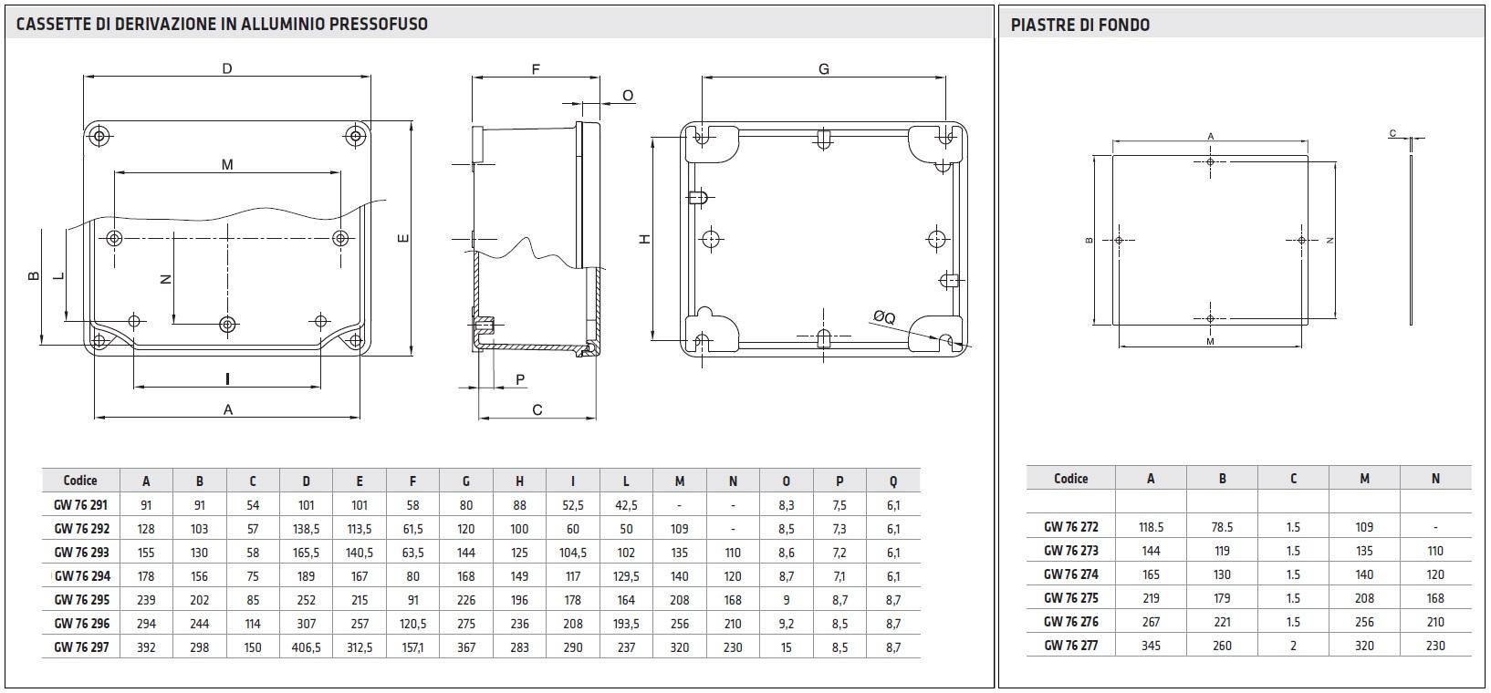 ATEX-kotelo IP66