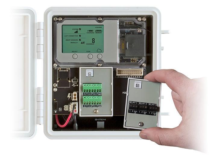 Dataloggeri HOBO RX3000, Onset