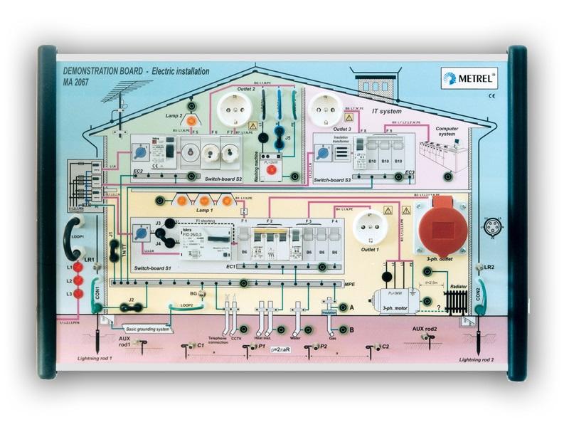 Opetuslaite - kiinteistön sähköasennukset