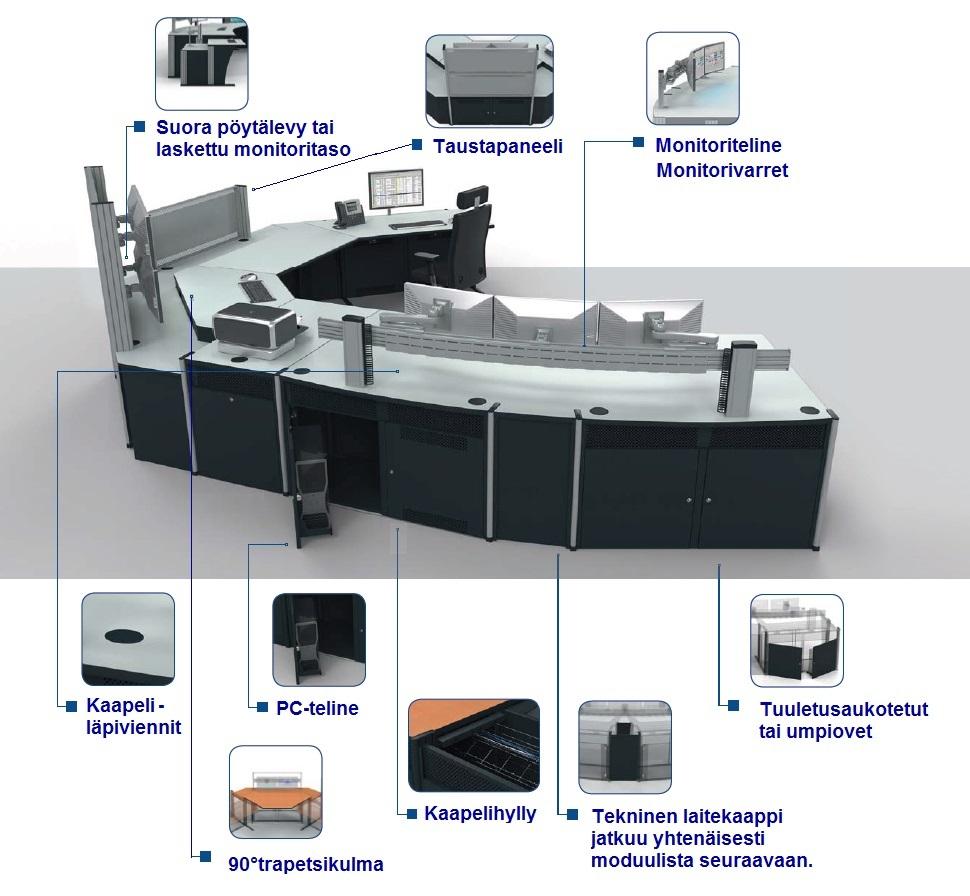 Dacobas Advanced (modulaarinen, erittäin tukeva valvomokonsoli)
