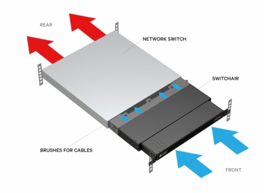 SwitchAir, passive, rear intake