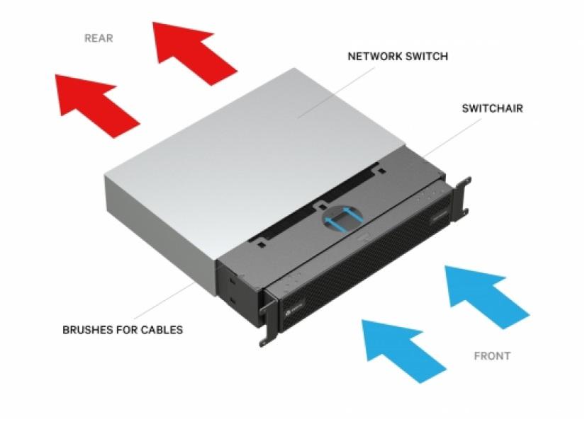 SwitchAir, passive, rear intake/kop