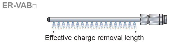 Panasonic ER-VS:n verhosuutin