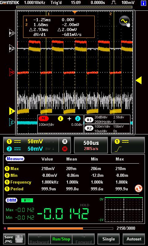GW 2 kan. oskilloskooppi 100 MHz
